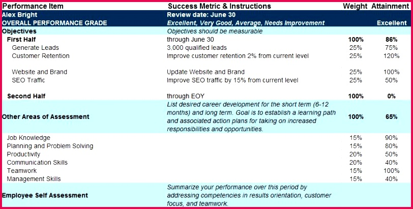 5 Employee Performance Evaluation form Excel 58767 ...