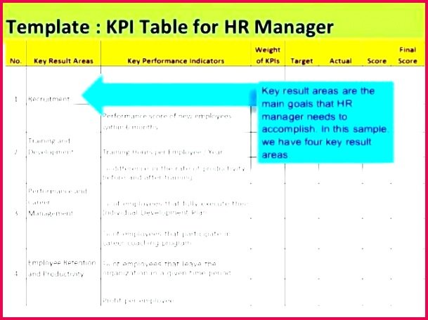 free balanced scorecard template excel employee performance 20
