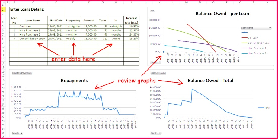 schedule gse bookbinder co loan amortization schedule and calculator home equity calculator totally free home equity loan calculator for excel