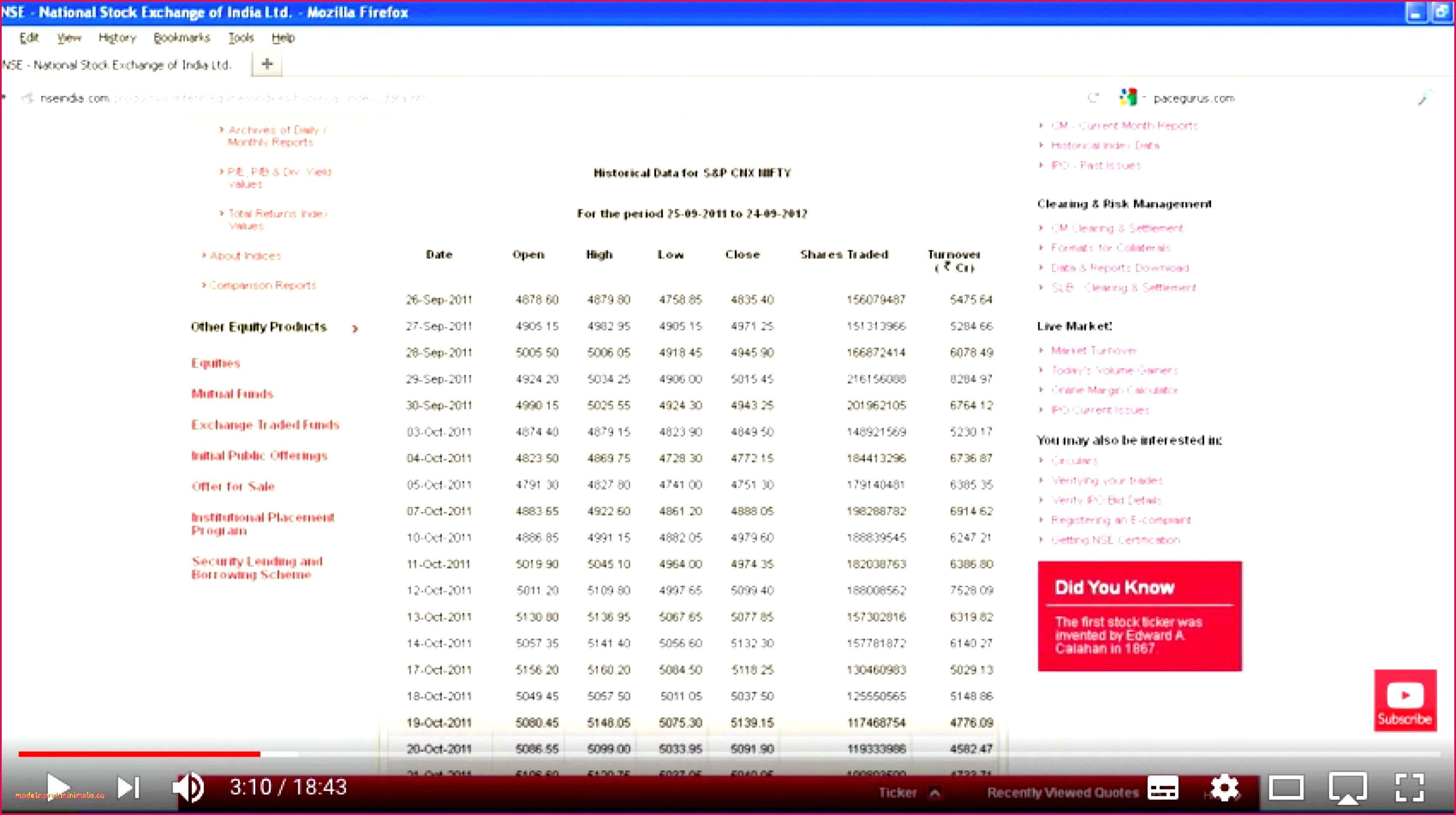 Amortization Calculator Spreadsheet Template Bud Calculator Excel Template Elegant Best Excel Bud Template