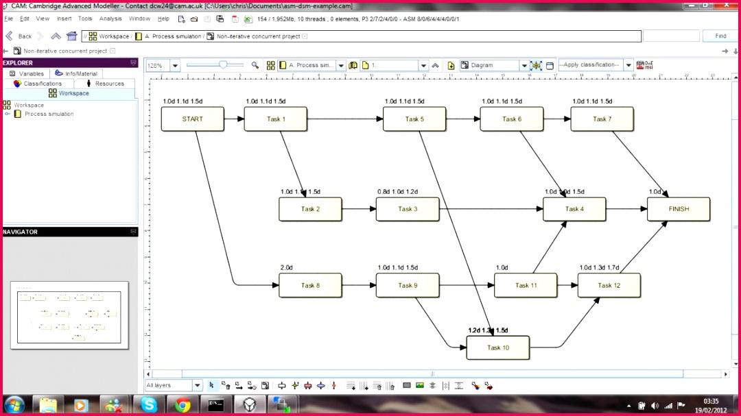 Weekly Gantt Chart Excel Template 24 Free Gantt Chart Template Excel Gallery