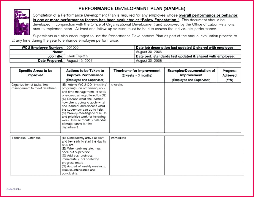 executive summary business report template 6 financial statement