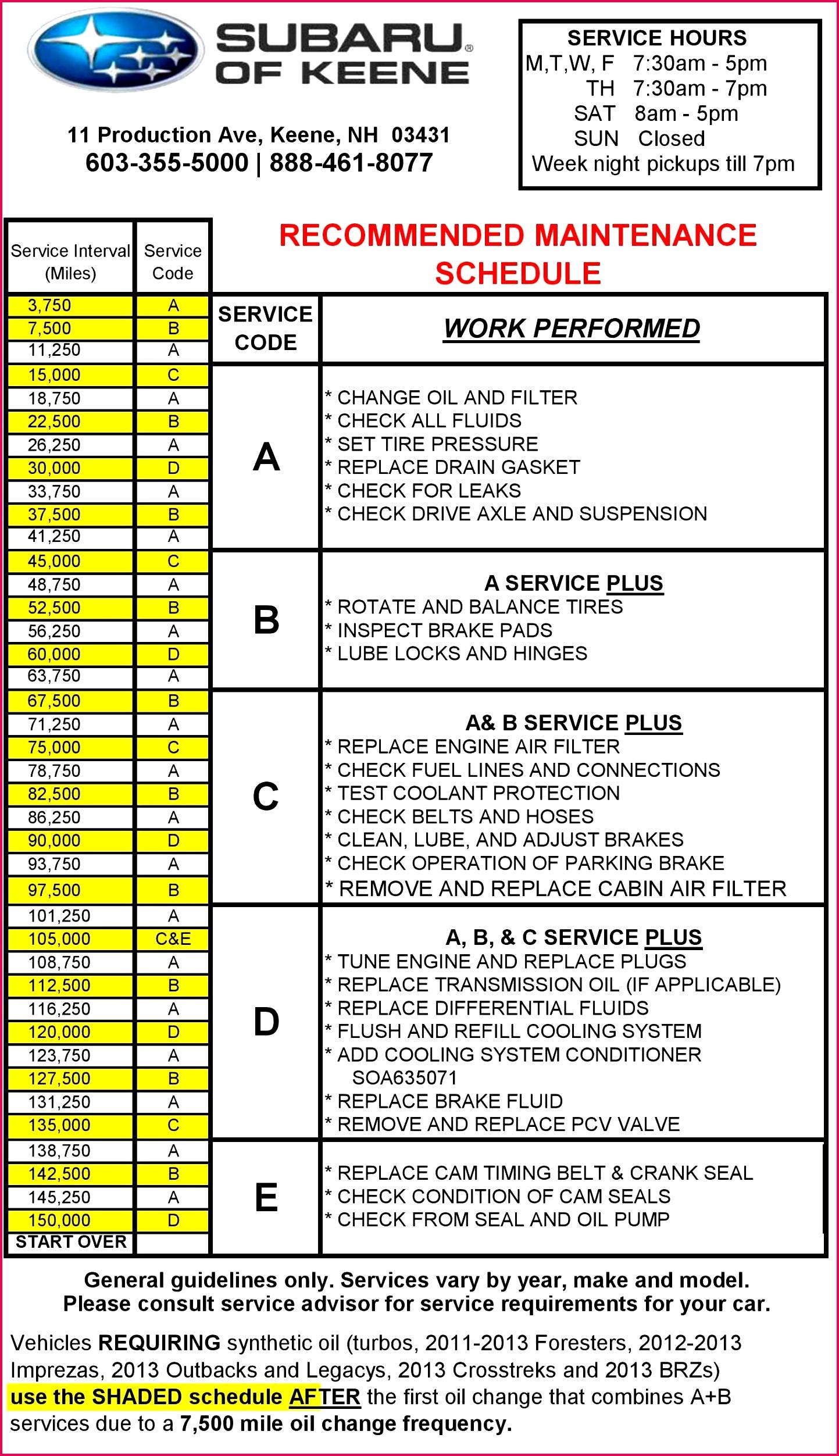 Bill Payment Spreadsheet Excel Templates Inspirational Free Bill Payment Checklist Template with Fleet Maintenance