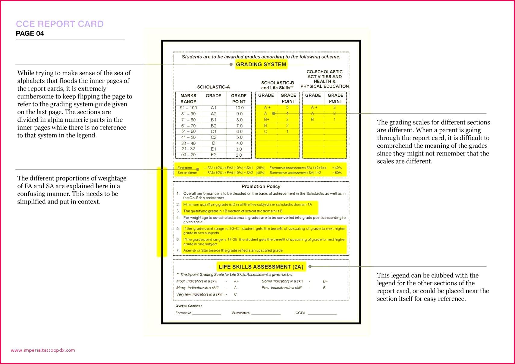Bi Weekly Bud Calculator Spreadsheet Excel Biweekly Bud Selo L Ink Co