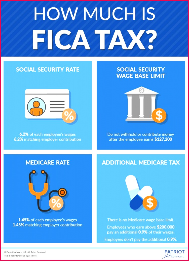 What Is FICA and How Much Is FICA Tax