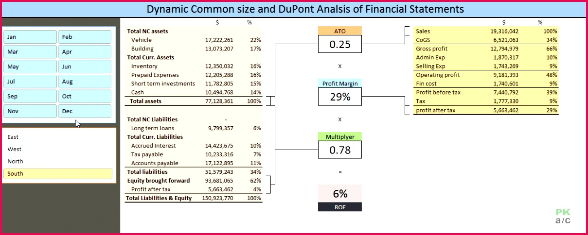 7 financial analysis excel 98912