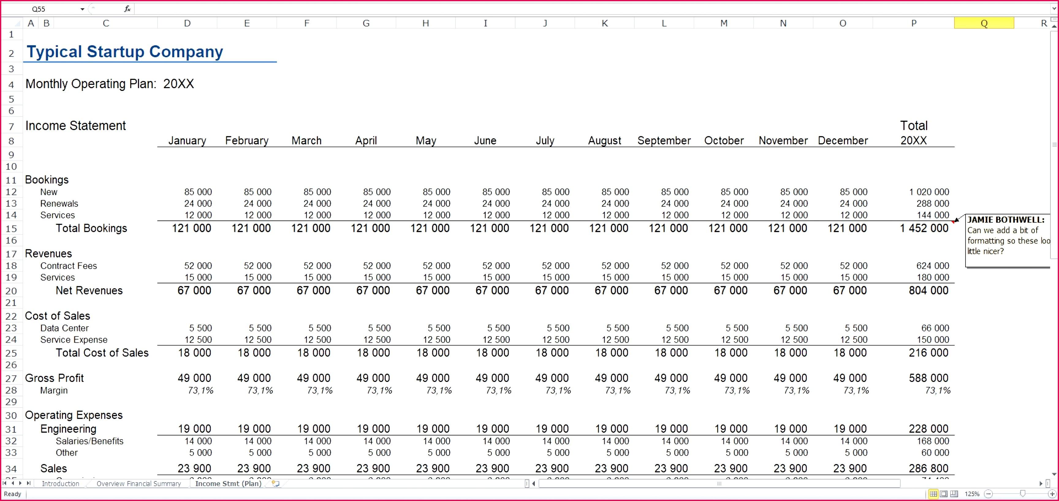 Financial projections template excel elegant five year financial projection template the saas cfo mandegarfo 3840x1819