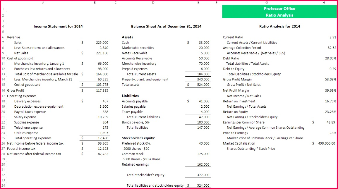 free debt to in e ratio spreadsheet