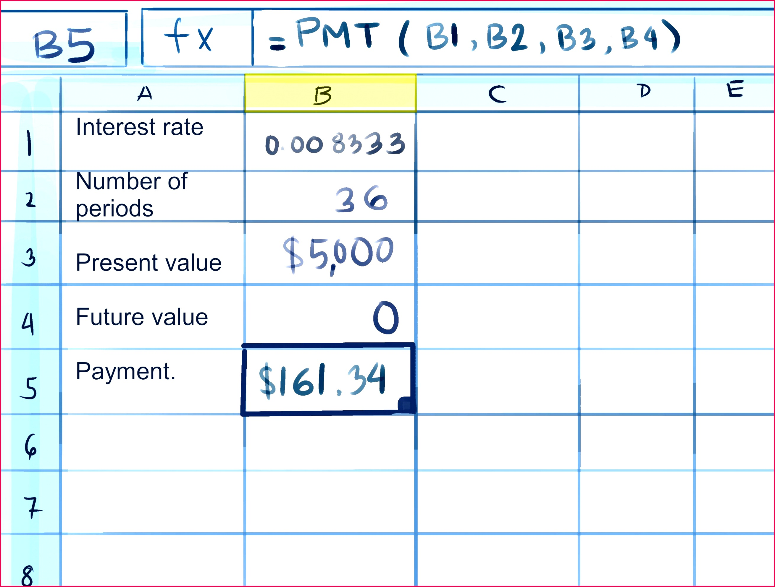 Amortization Schedule For Car Loan: 4 Free Amortization Schedule Excel 93438