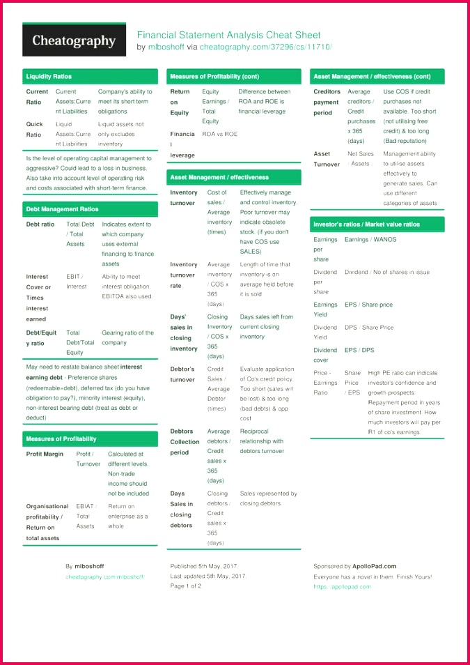 Financial Statement Analysis Cheat Sheet by mlboshoff Download free from Cheatography Cheatography Cheat Sheets For Every Occasion