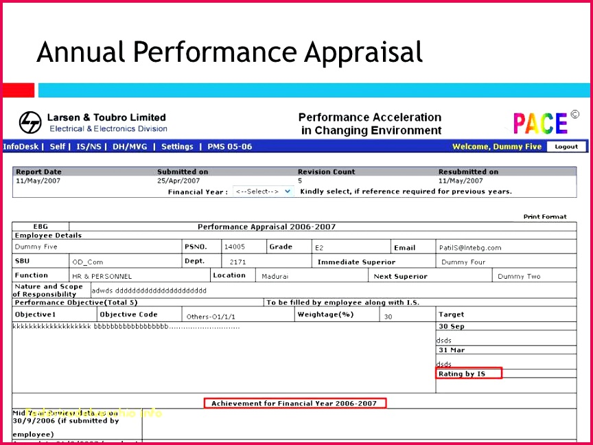 Employee Performance Review Template Awesome Luxury Staff Performance Appraisal Template Sick Note Free Unique Pics