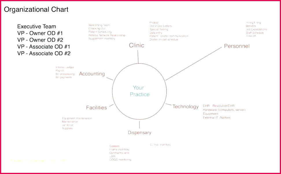 26 Excel org Chart Template New Free Excel Inventory Template Quirky org Chart Excel Template