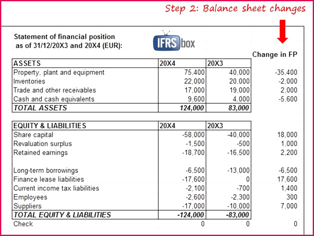 5 Hotel Profit And Loss Account Format 83174 Fabtemplatez