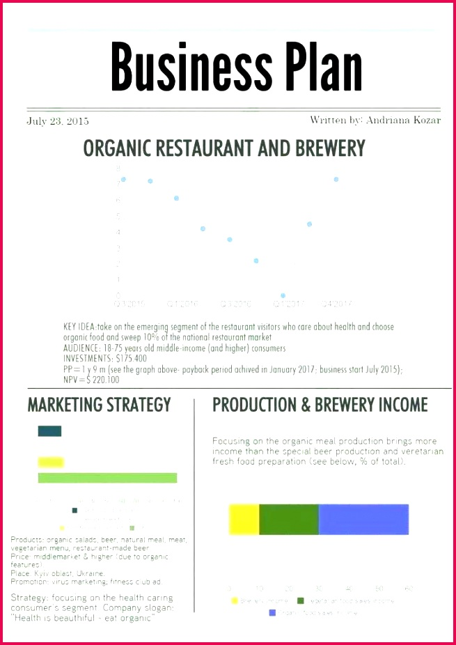 Business Plan Sales Forecast Template Headcount Forecasting Excel For Startup Example