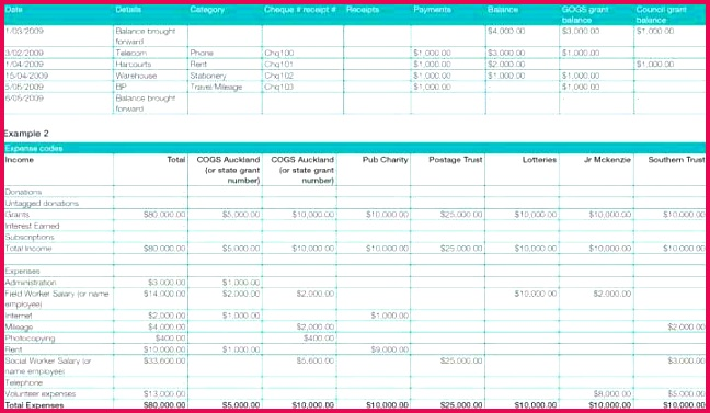 profit loss template excel business and spreadsheet with project