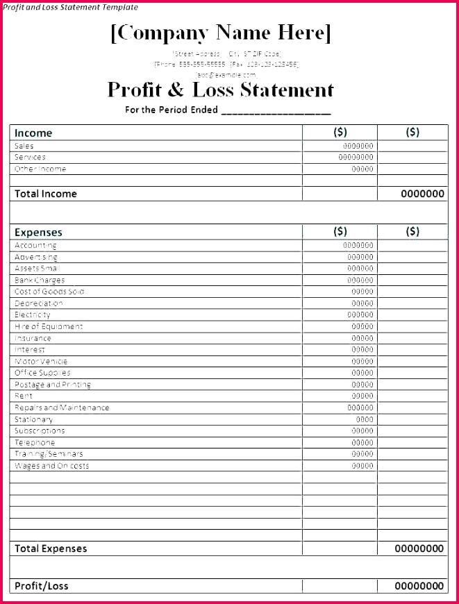 3 How to Prepare Profit and Loss Account In Excel 77581 ...