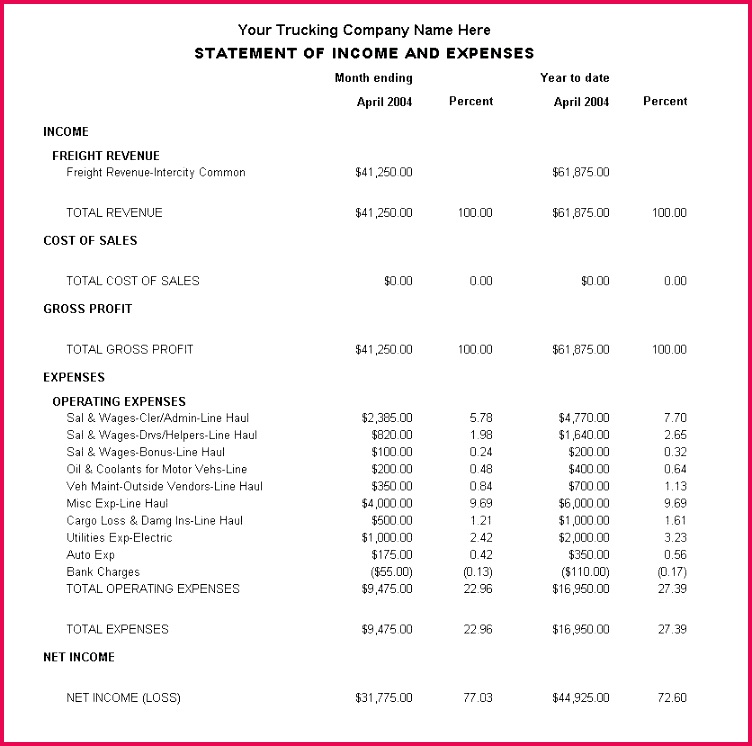 simple pl statement template sample profit and loss statement template simple in e statement template excel excel
