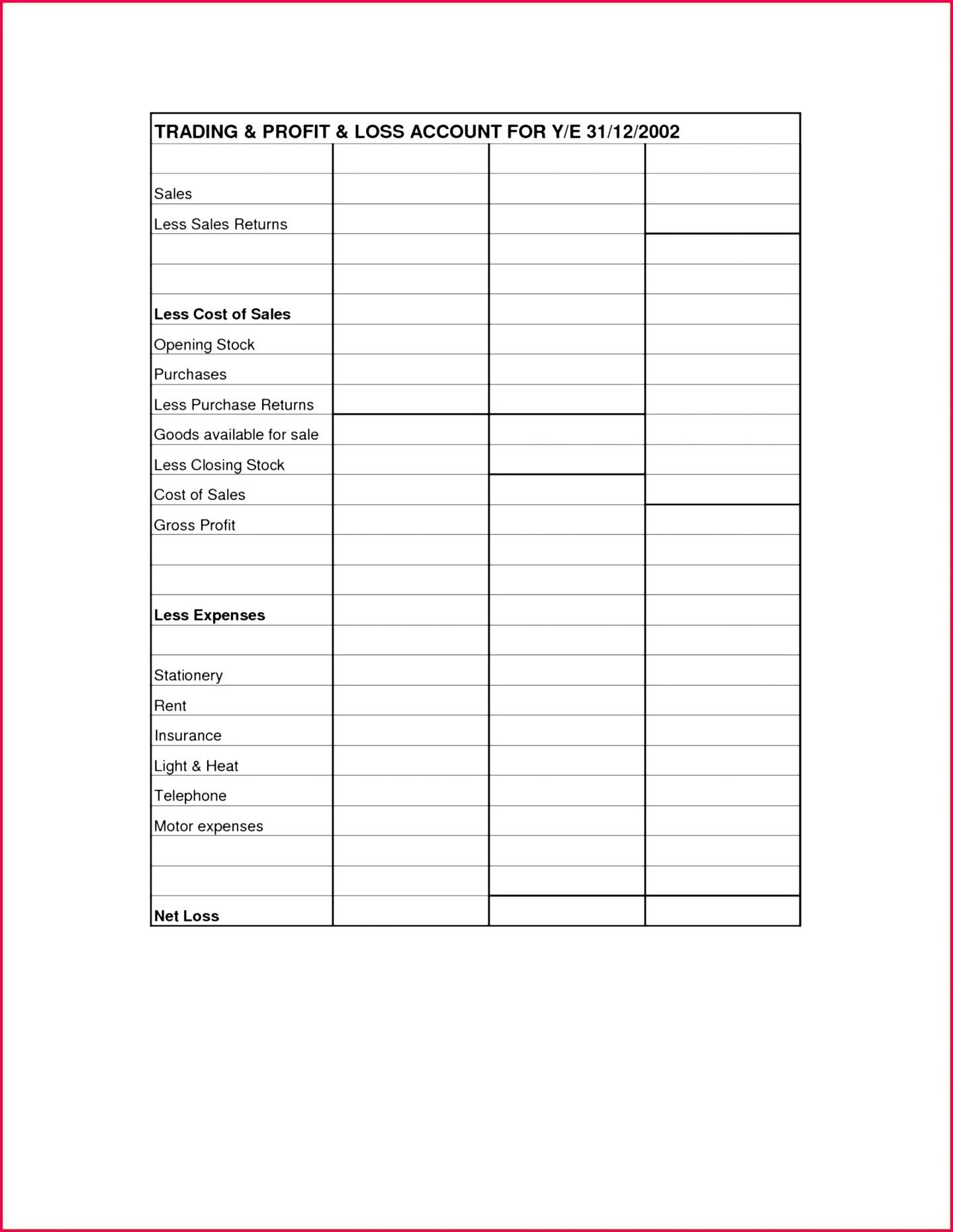 profit loss account format excel and template balance sheet formula spreadsheet personal free file templates