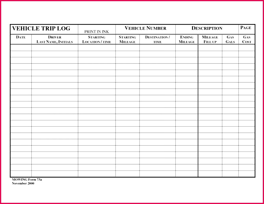 Property Inventory form Best Fresh Excel Inventory Template Fresh Tracking Spreadsheet Template Property Inventory