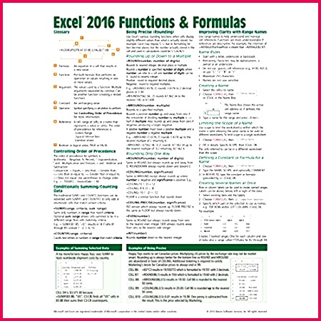 Microsoft Excel 2016 Functions & Formulas Quick Reference Card Windows Version 4 page Cheat Sheet focusing on examples and context for functions and