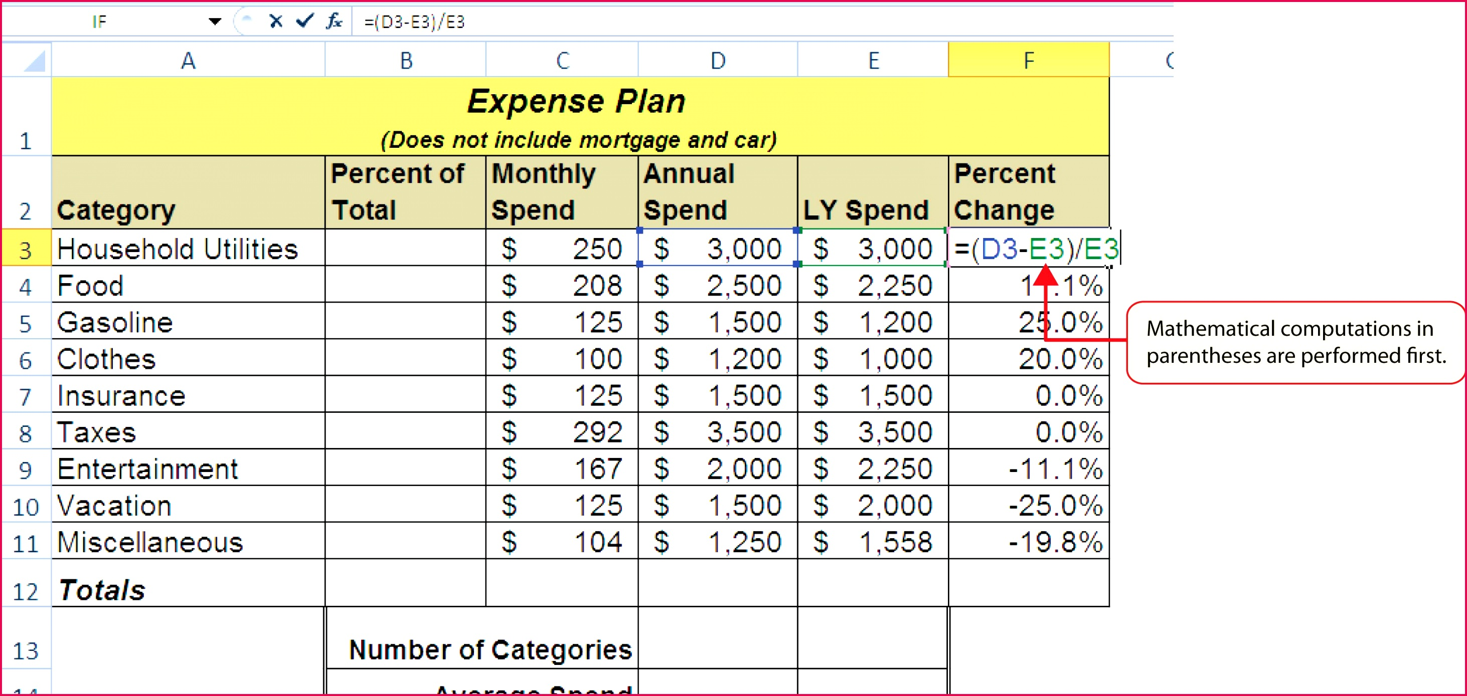5 loan amortization calculator excel free download 18983