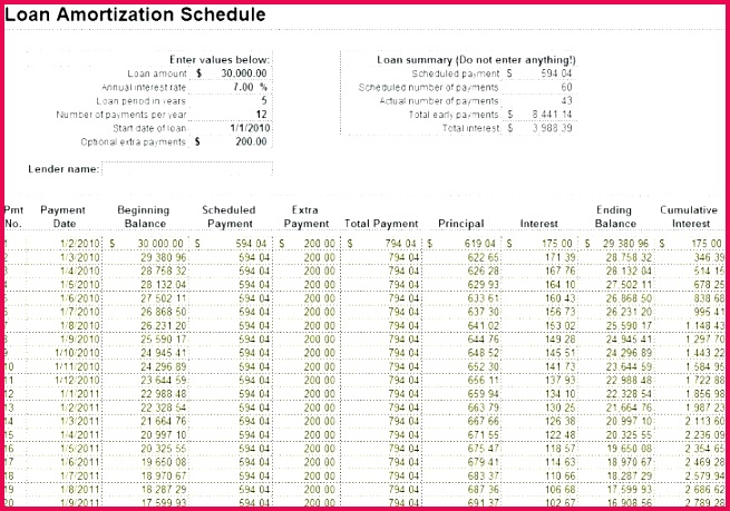 Amortization Schedule For Car Loan: 4 Loan Amortization Excel 75349