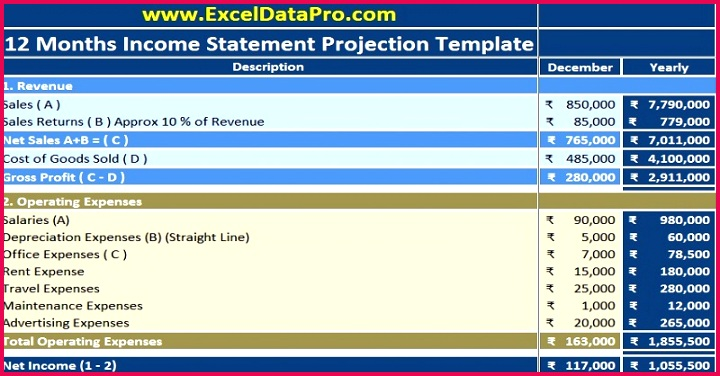Download In e Statement Projection Excel Template