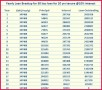 4 Note Amortization Schedule Excel
