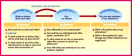 working relationshp JPG