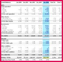 Personal Balance Sheet Template Free Excel Template To Calculate Your Net Worth Free Excel Template To Calculate Your Net Worth Personal Balance Sheet