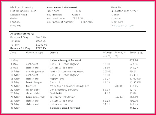 personal financial statement template model free sample finance form uk examples in e and expenditure