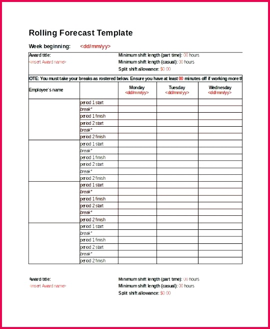excel forecast template free documents profit and projected loss monthly uk profit forecast template loss