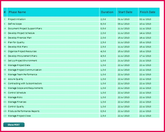 Profit Loss Excel Template Keep Track Bills Excel Spreadsheet Inspirational Best Bud