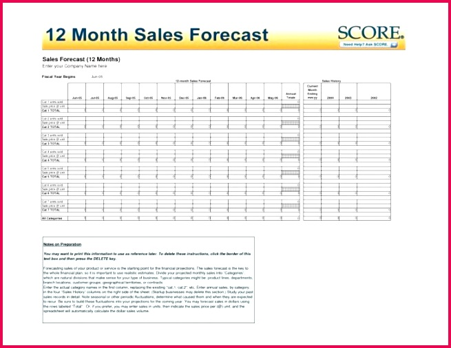 12 Month Business Plan Template Save Profit And Loss Projection Excel