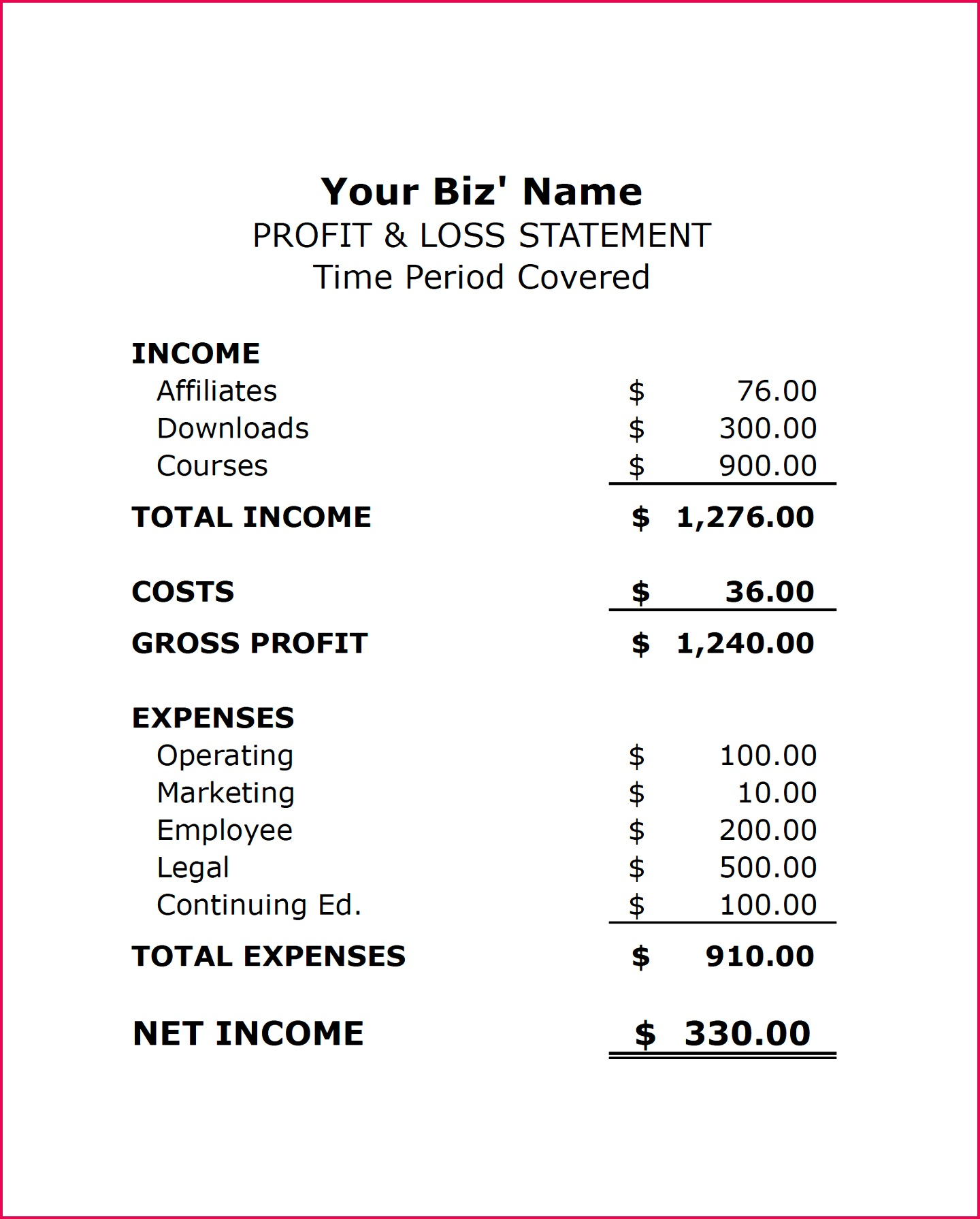 In e and Expense Statement Excel Unique How to Create A Basic Profit & Loss Statement Free Download the