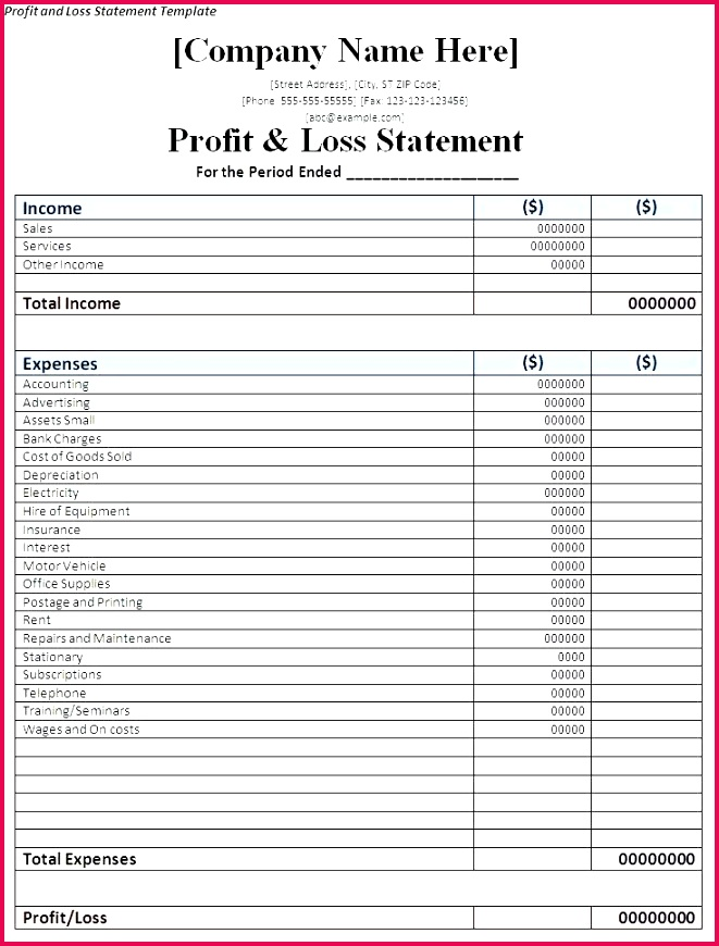 Asset Statement Template New Profit Loss Statement Template – Svptrainingfo Asset Statement Template Unique How