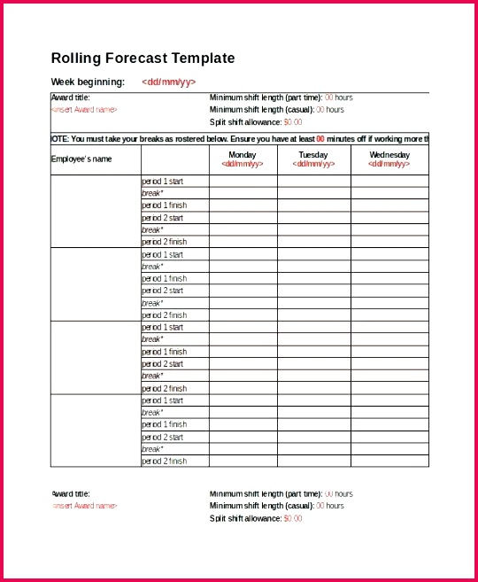 business plan profit and loss template excel profit and loss template excel forecast template free excel