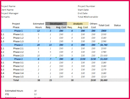 Project Cost Estimate Template Lovely Excel Project Planner – thermomixub