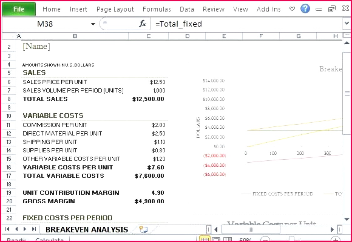 Excel break even analysis famous Excel Break Even Analysis prehensive Breakeven Template For Any Business Essential