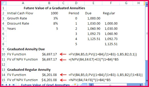 Note that I ve shown the time lines for both types of graduated annuities Again this is only for verification of the results and you normally wouldn t
