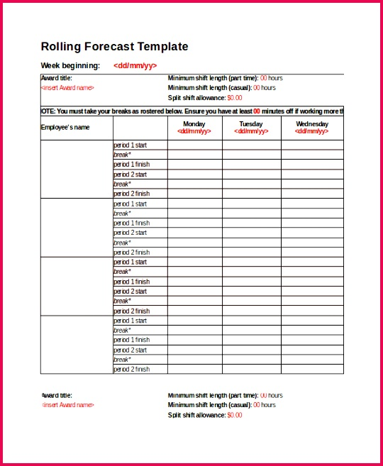Rolling Forecast Template Excel