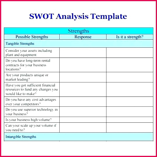 employee cost analysis template turnover performance gap