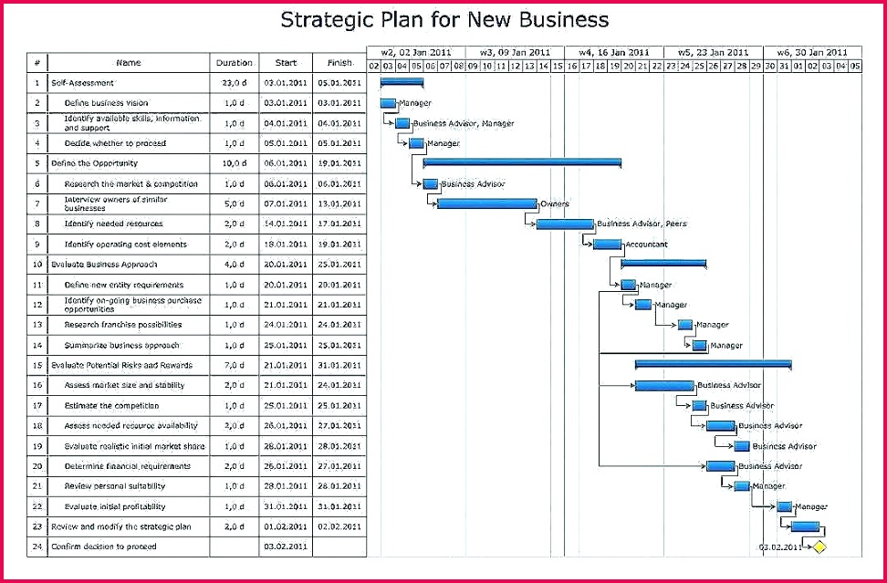 business financial plan template word statement balance sheet example free design excel model angel investment