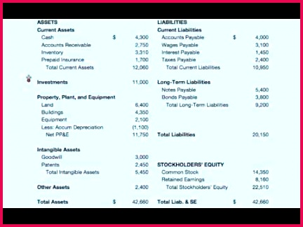 Simple Balance Sheet Template Free Good Design Fresh Balance Sheet Template Best Annuity Worksheet 0d Tags