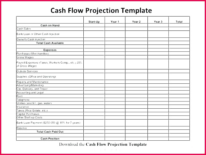 7 simple financial projections template 12505