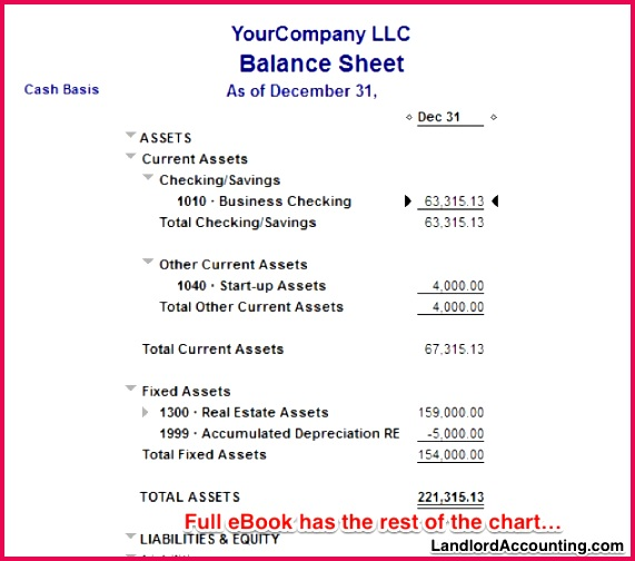 LandlordAccounting sample balance sheet landlord accounting quickbooks