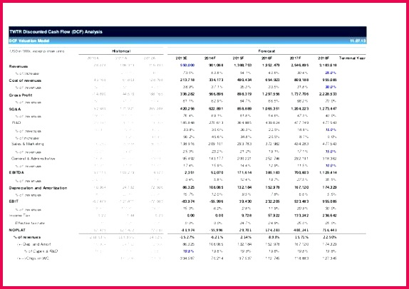 discounted cash flow analysis valuation model historical template business excel
