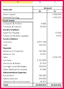 trial balance template accounting simplified a figure of a trial balance