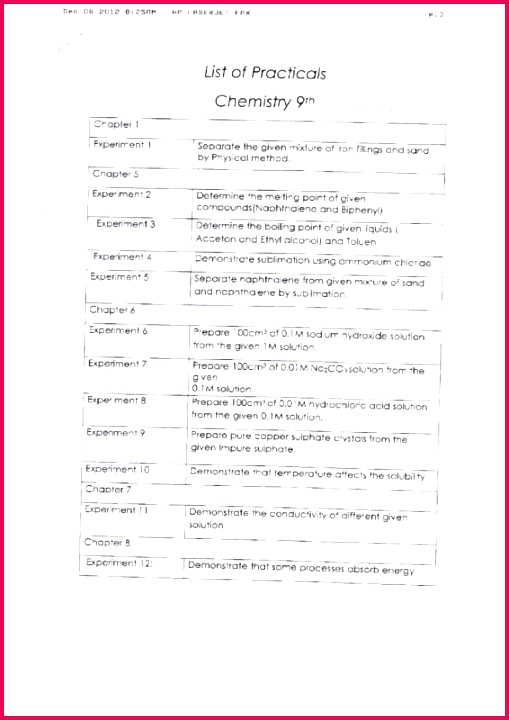List of Practicals for Class 9th0000 List of Practicals for Class 9th0001