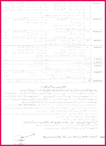 AJK Board 9th Class SSC Part I 2013